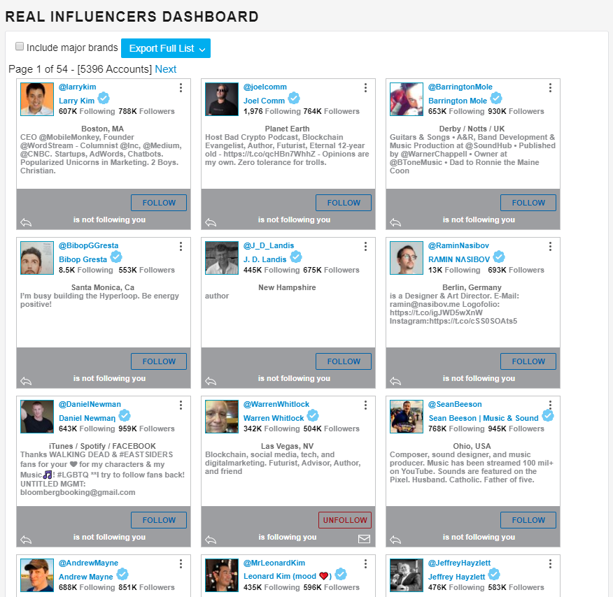 Real influencers dashboard
